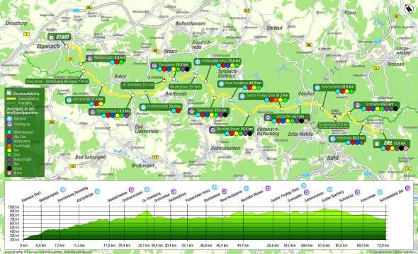 supermarathon_mit_profil